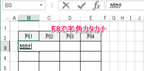 表ショートカットキー③