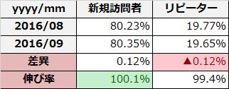 2016%e5%b9%b49%e6%9c%88%e3%83%ac%e3%83%93%e3%83%a5%e3%83%bc%e2%91%a1