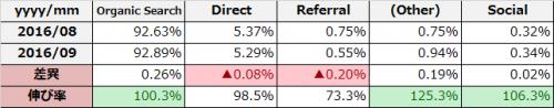 2016%e5%b9%b49%e6%9c%88%e3%83%ac%e3%83%93%e3%83%a5%e3%83%bc%e2%91%a3